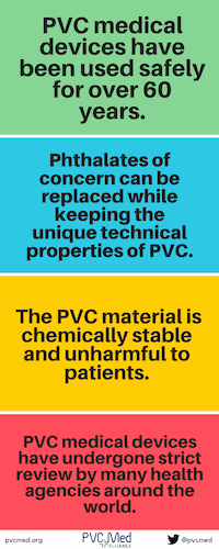 4 reasons why PVC medical devices are safe infographic