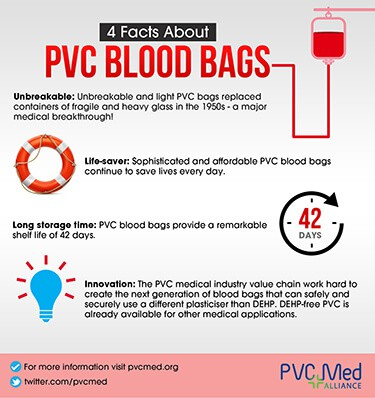 4 Facts About PVC Blood Bags