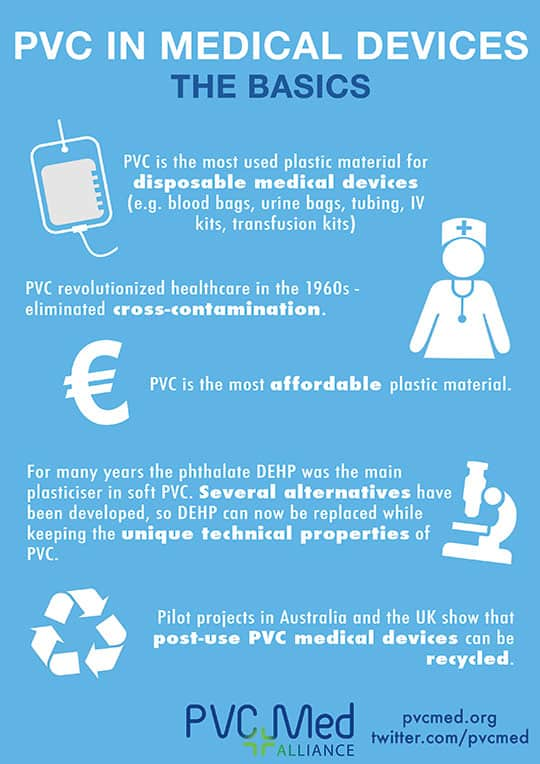 PVC in Medical Devices - the Basics