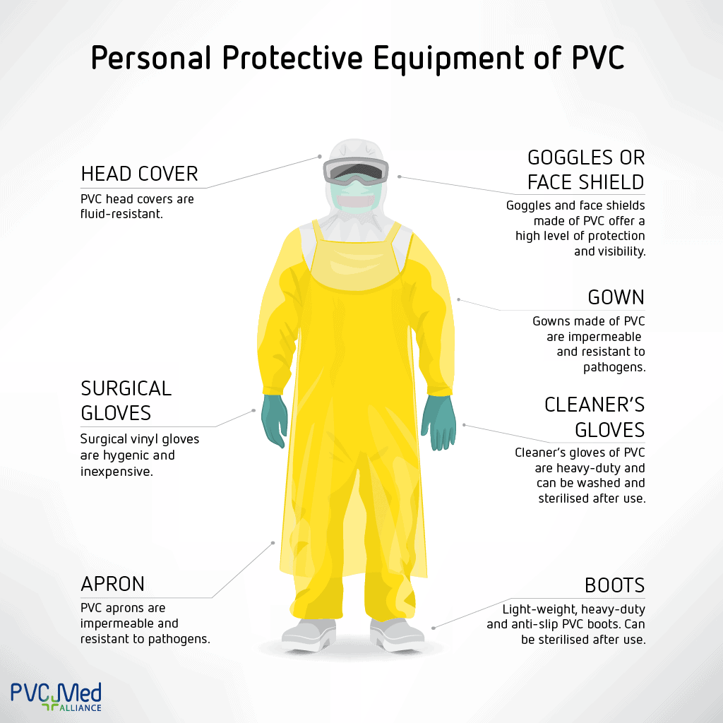 personal protective equipment pvc ebola_1024px