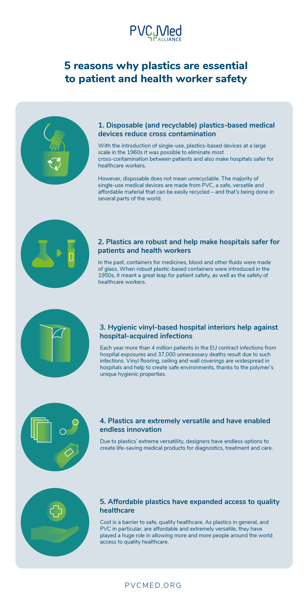 5 reasons why plastics are essential to patient and health worker safety
