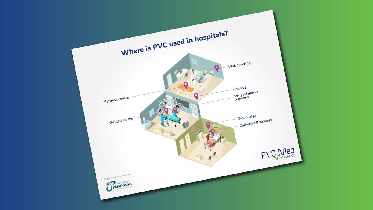 where is pvc used in hospitals - infographic