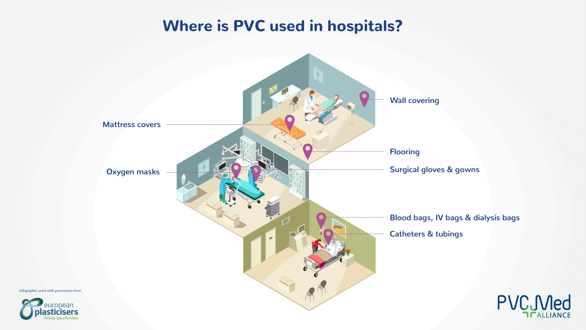 where-is-pvc-used-in-hospitals_1920
