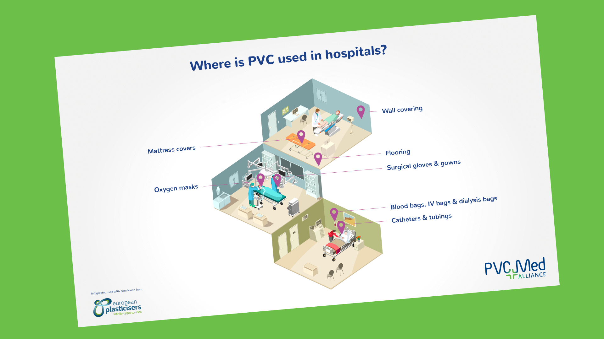 where-is-pvc-used-in-hospitals_bg_green_1920x1080