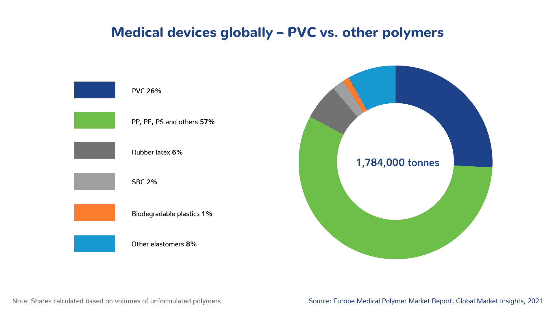 medical_devices_global